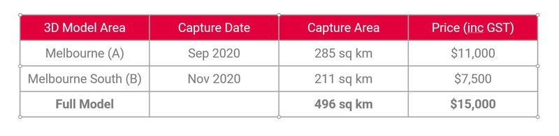 Melbourne 3D Price Table_New.jpg